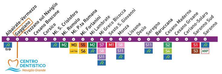 linea s9 passante ferroviario milano